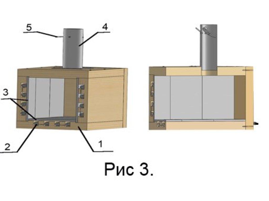 К примеру, Печь ПМ-3,