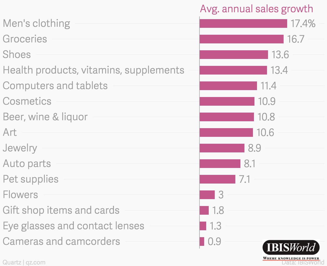 Как мужчины и женщины делают покупки онлайн 2.png
