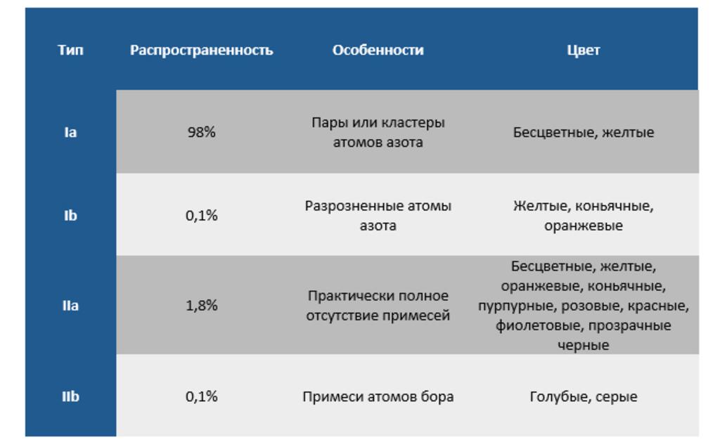 analyt_28052018_3_rus.jpg